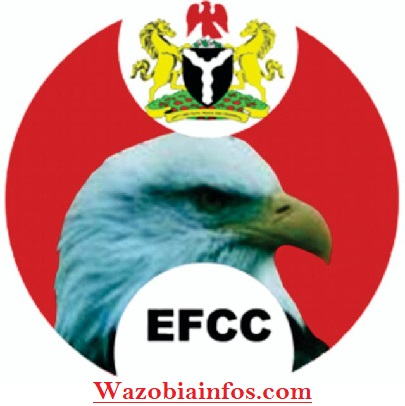 EFCC Recruitment List of Shortlisted Candidates 2020