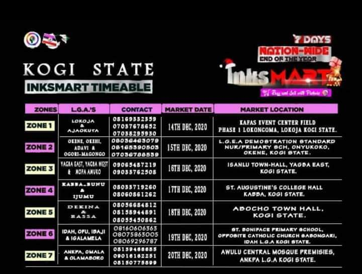 KOGI State Inksnation Market Venues And Dates