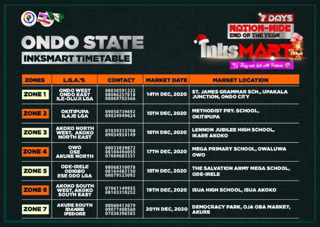 Ondo State Inksnation Market Venues And Dates