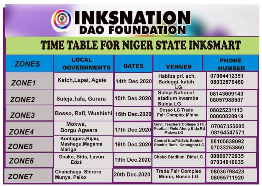 Niger State Inksnation Market Venues And Dates
