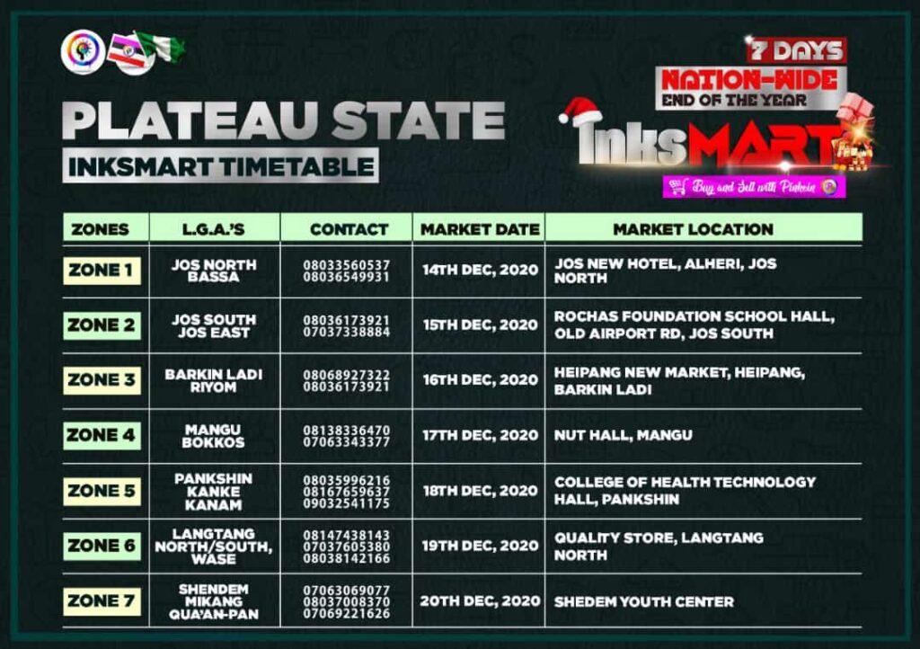 PLATEAU STATE INKSNATION MARKET VENUES