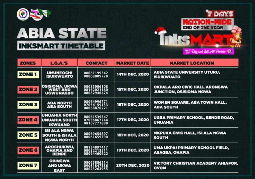ABIA STATE INKSNATION MARKET VENUES