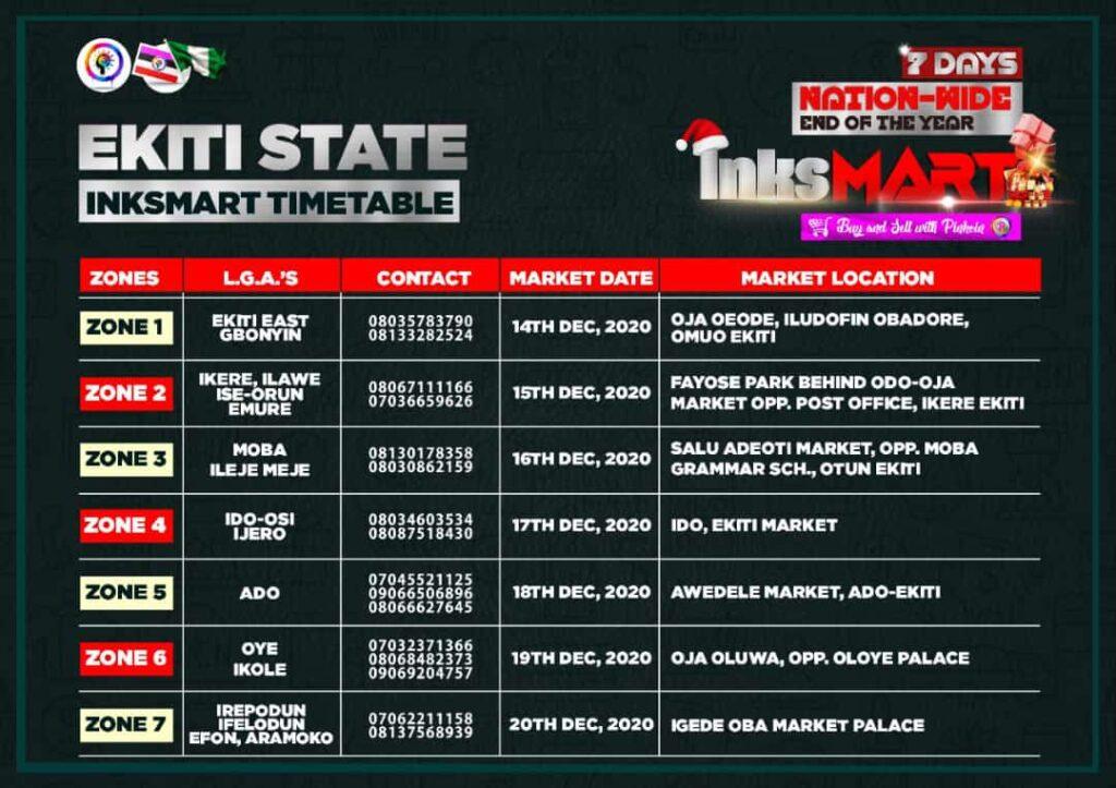 EKITI STATE INKSNATION MARKET VENUES