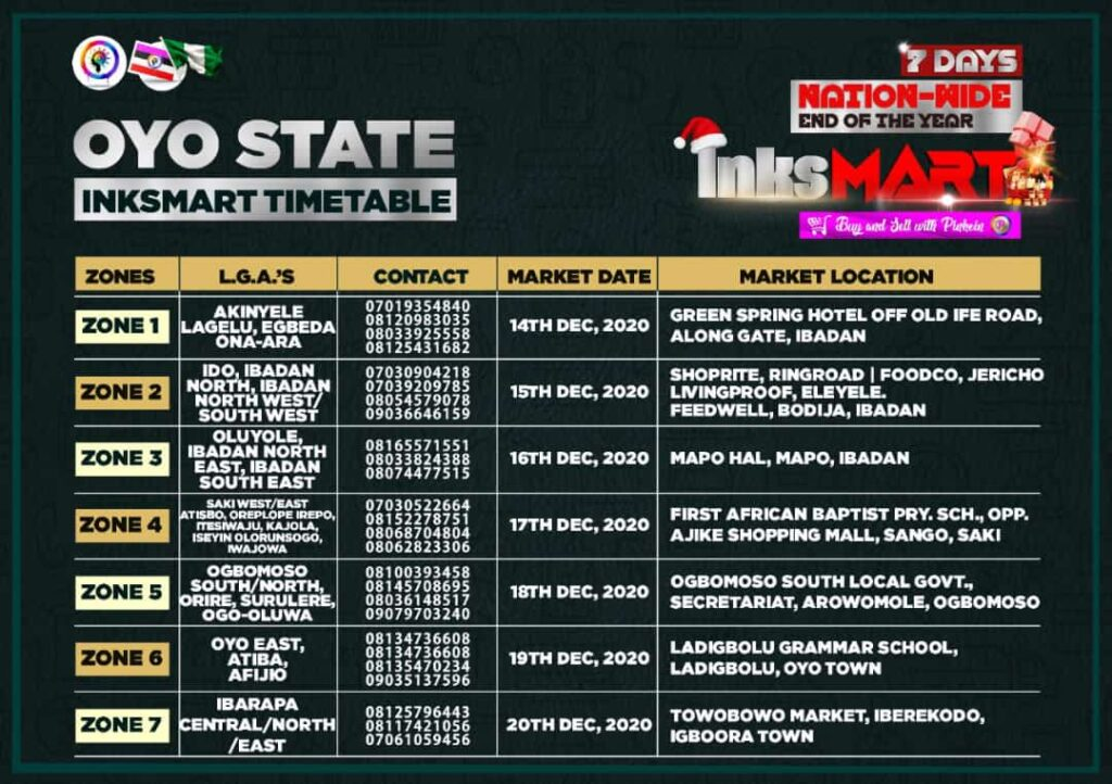 OYO STATE INKSNATION MARKET VENUES