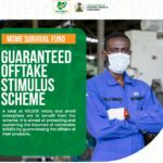 Guaranteed Off-take Stimulus Scheme – FG Opens Registration Portal