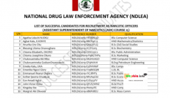 NDLEA Final List of Shortlisted Candidates 2021 (PDF DOWNLOAD)